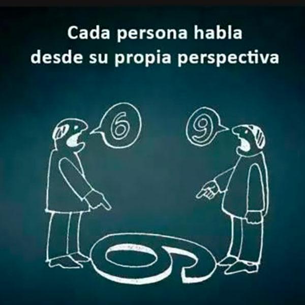 perspectiv